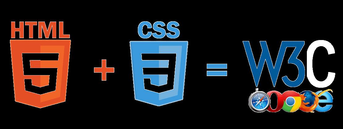 What is HTML 5? Web Design Miami Responsive Web Design